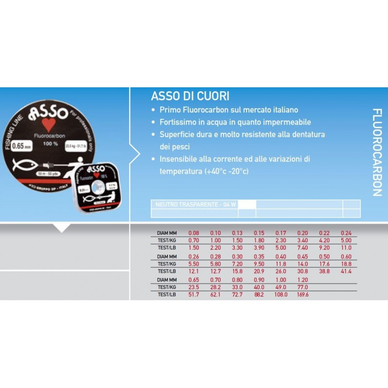 ASSO DI CUORI  FLUOROCARBON 100/% MIS MM 0,80 METRI 30 KG 33-72,7 LB